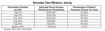 Tax3_3